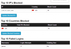 Blocked IP address report